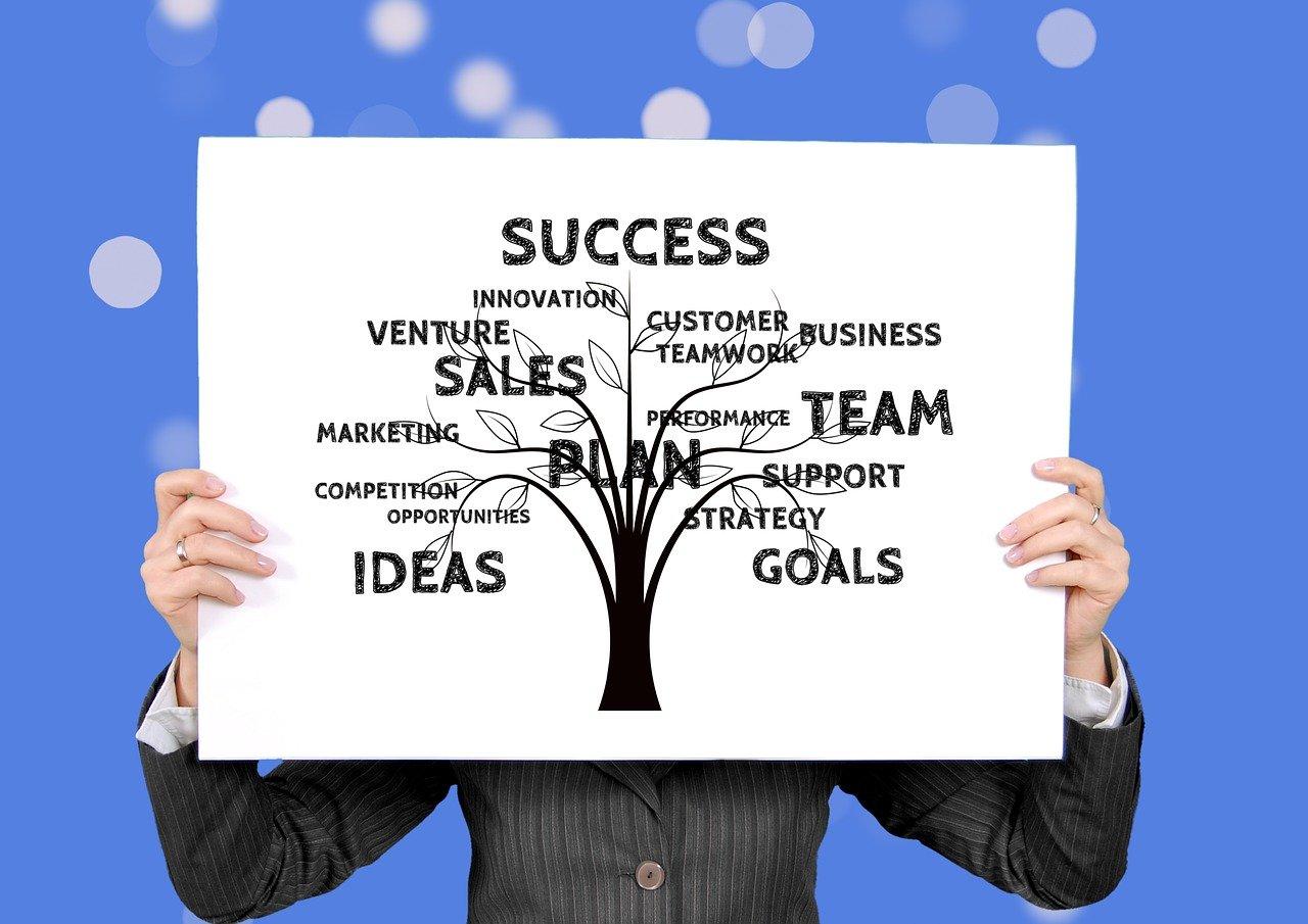 Comunicazione strategica e persuasione